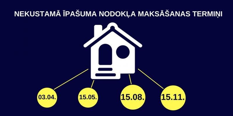 Nekustamā īpašuma nodokļa maksāšanas termiņi